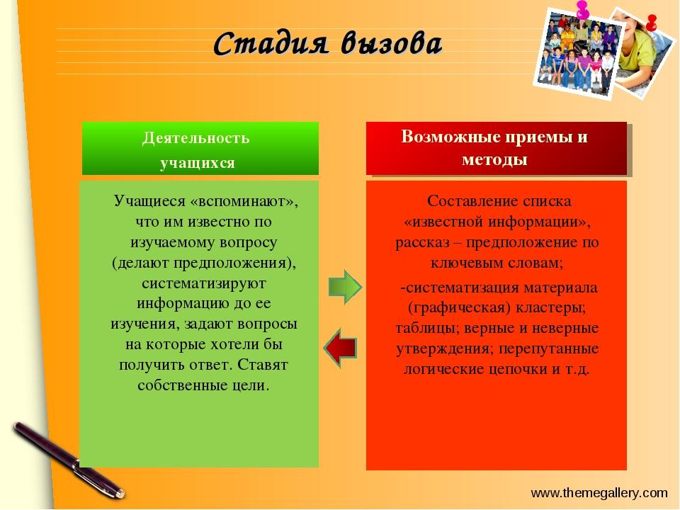 Стадия вызова www.themegallery.com