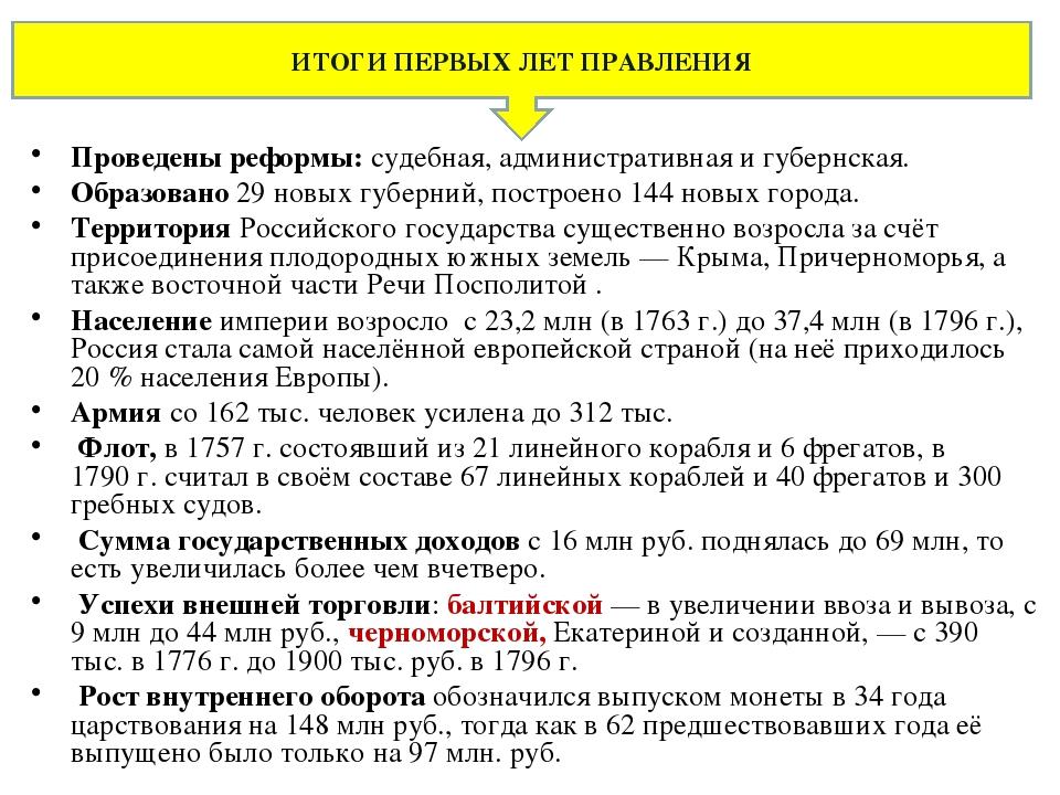Проведены реформы: судебная, административная и губернская. Образовано 29 нов...