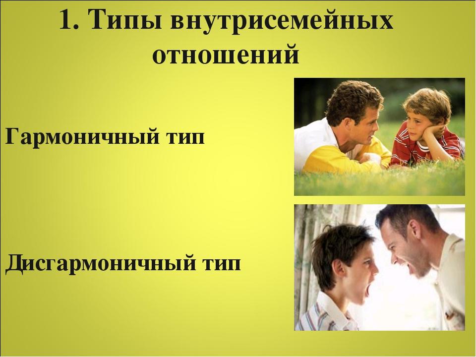 1. Типы внутрисемейных отношений Гармоничный тип Дисгармоничный тип
