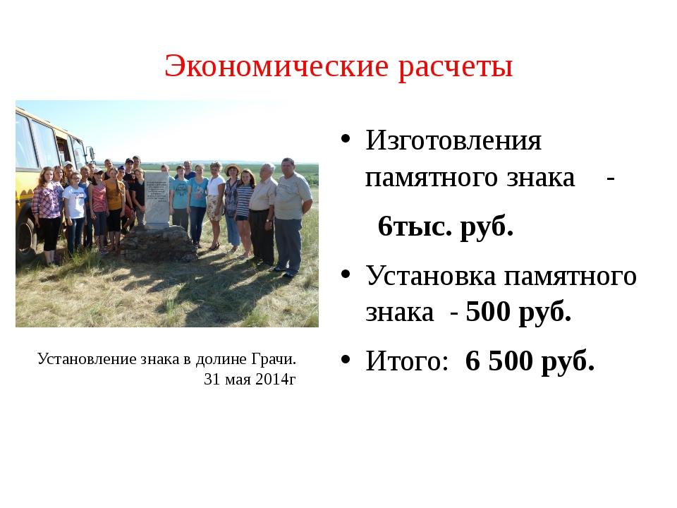Экономические расчеты Изготовления памятного знака - 6тыс. руб. Установка па...