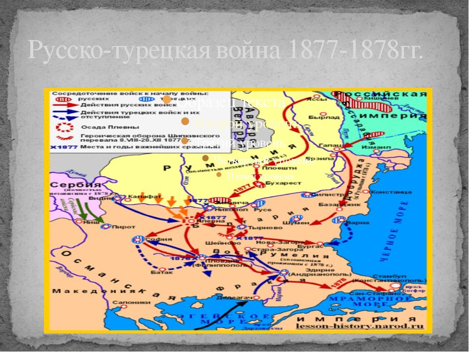 Русско-турецкая война 1877-1878гг.