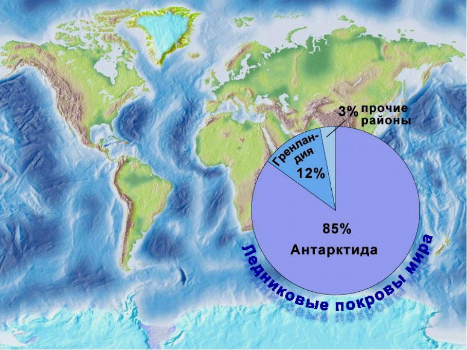 Средняя мощность льда – 2000 м, max – 4500 м в восточной части Самый крупный...