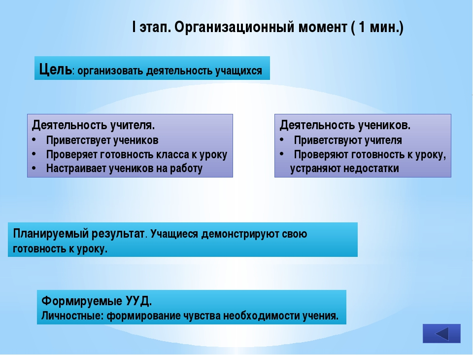 V. Этап первичного закрепления (6 мин) Деятельность учителя: Организует работ...