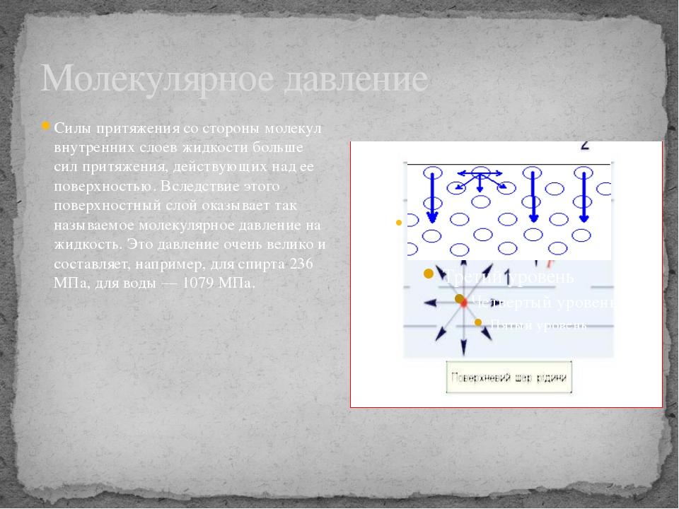 Молекулярное давление Силы притяжения со стороны молекул внутренних слоев жид...