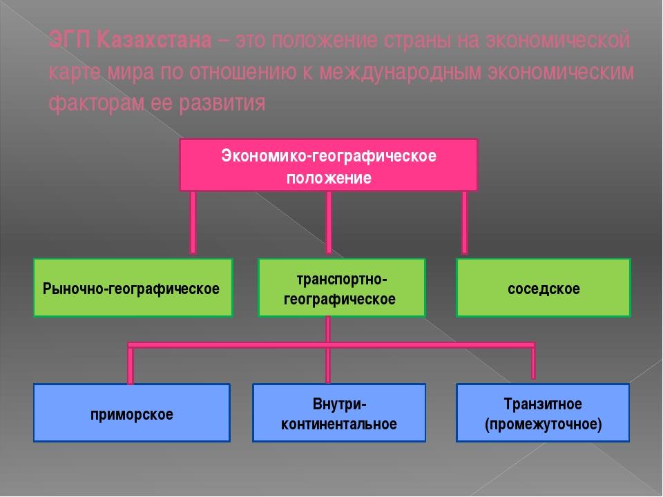 ЭГП Казахстана – это положение страны на экономической карте мира по отношени...