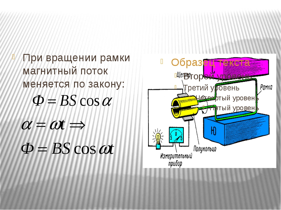 При вращении рамки магнитный поток меняется по закону: