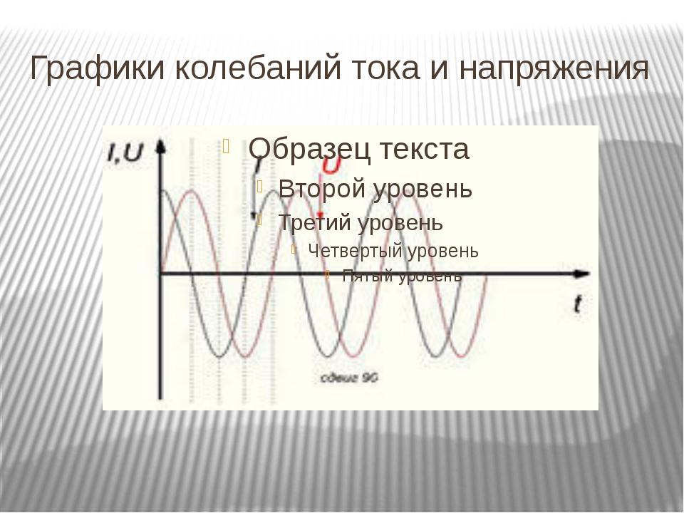 Графики колебаний тока и напряжения