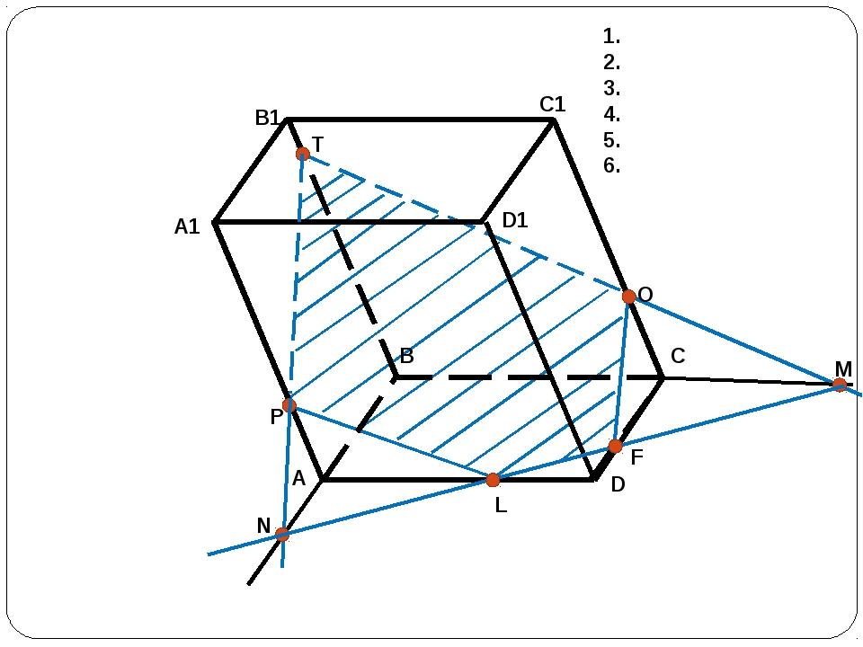 TO ∩ BC = M TP ∩ AB = N NM ∩ AD = L NM ∩ CD = F PL, FO PTOFL – искомое сечени...
