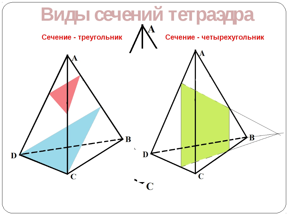 Виды сечений тетраэдра Сечение - треугольник Сечение - четырехугольник