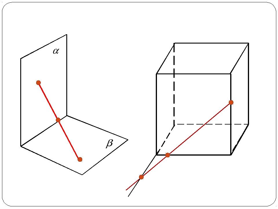 Найдите ошибки A B C m AB ∩ m = C Рис. 1 A B C D M N K MN ∩ BA = K Рис. 2