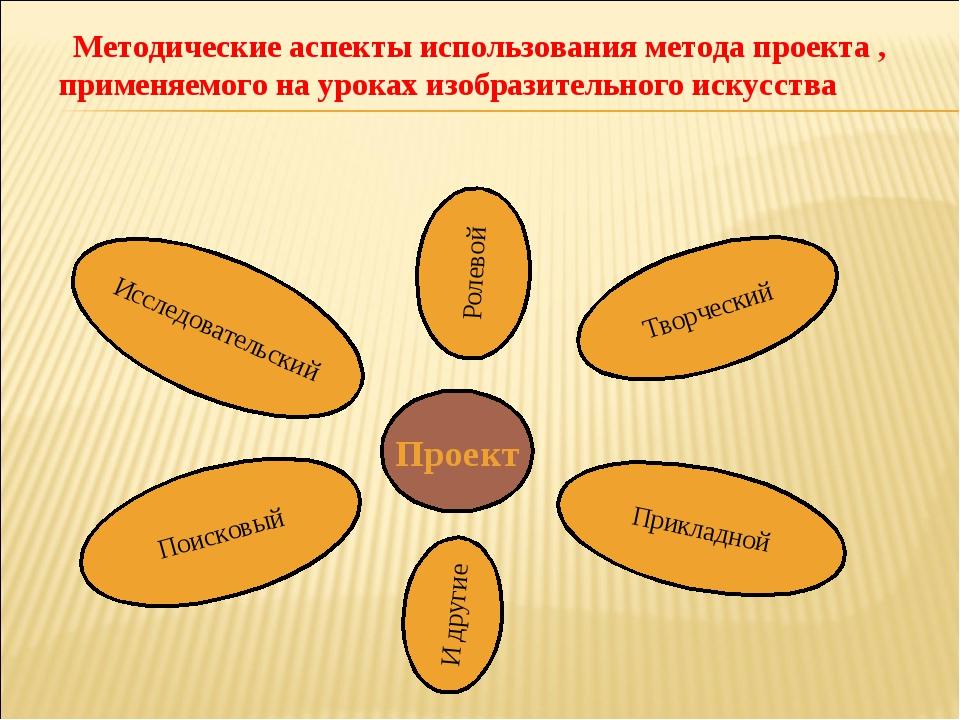 Методические аспекты использования метода проекта , применяемого на уроках...