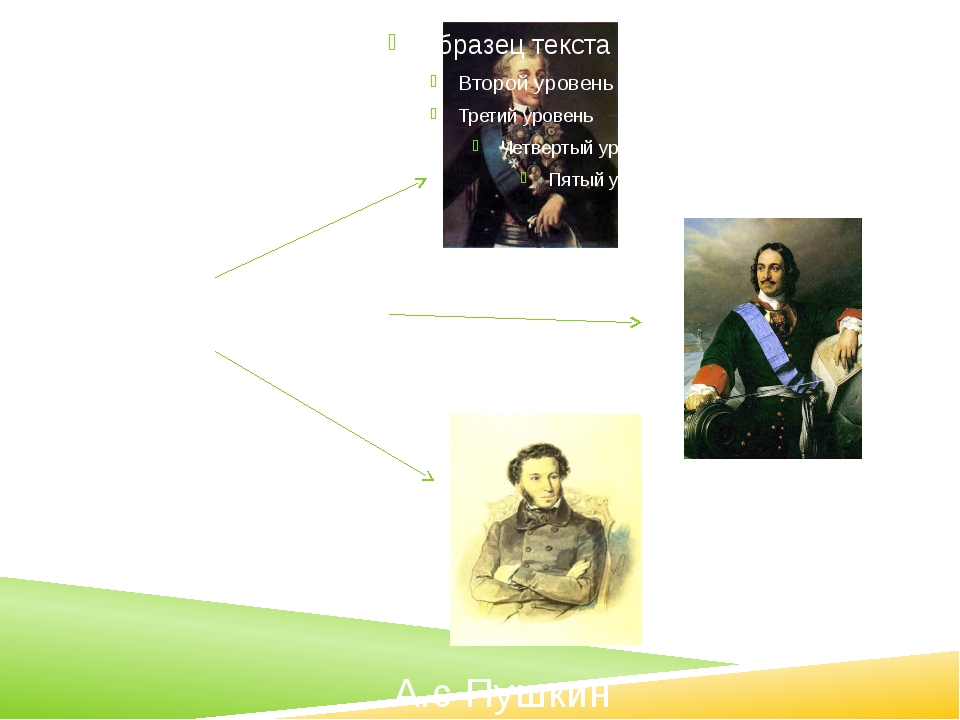 Холерик А В. Суворов Петр I А.с Пушкин