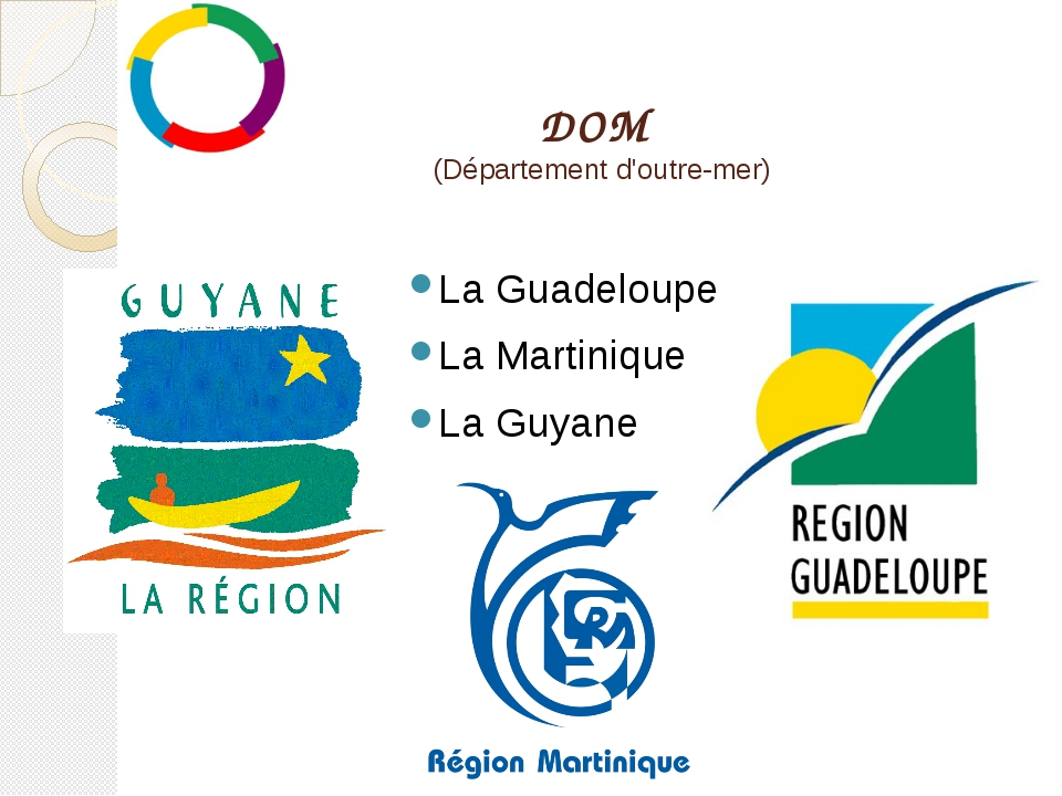 DOM (Département d'outre-mer) La Guadeloupe La Martinique La Guyane