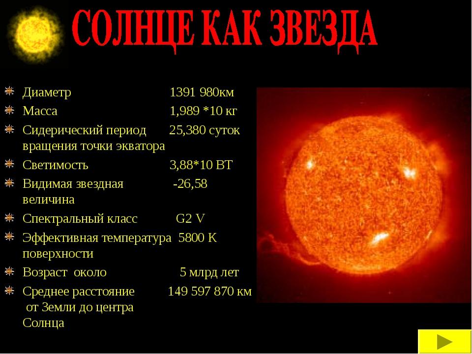 Диаметр 1391 980км Масса 1,989 *10 кг Сидерический период 25,380 суток в...