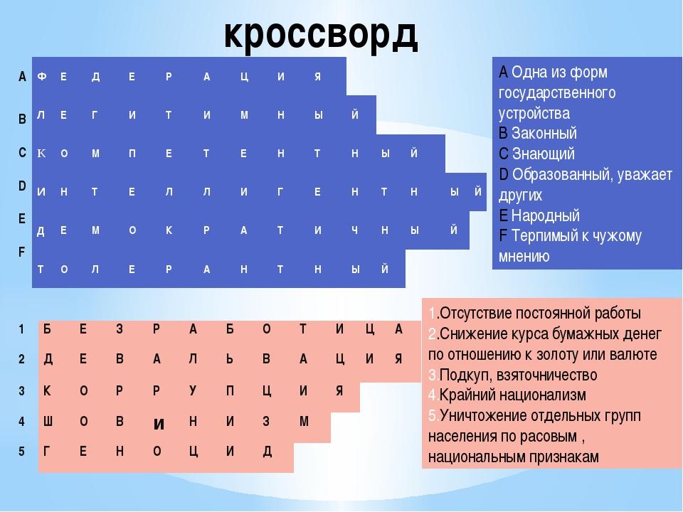 кроссворд A Одна из форм государственного устройства B Законный C Знающий D О...