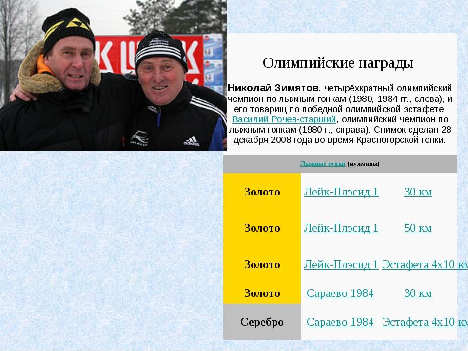 Олимпийские награды Николай Зимятов, четырёхкратный олимпийский чемпион по л...