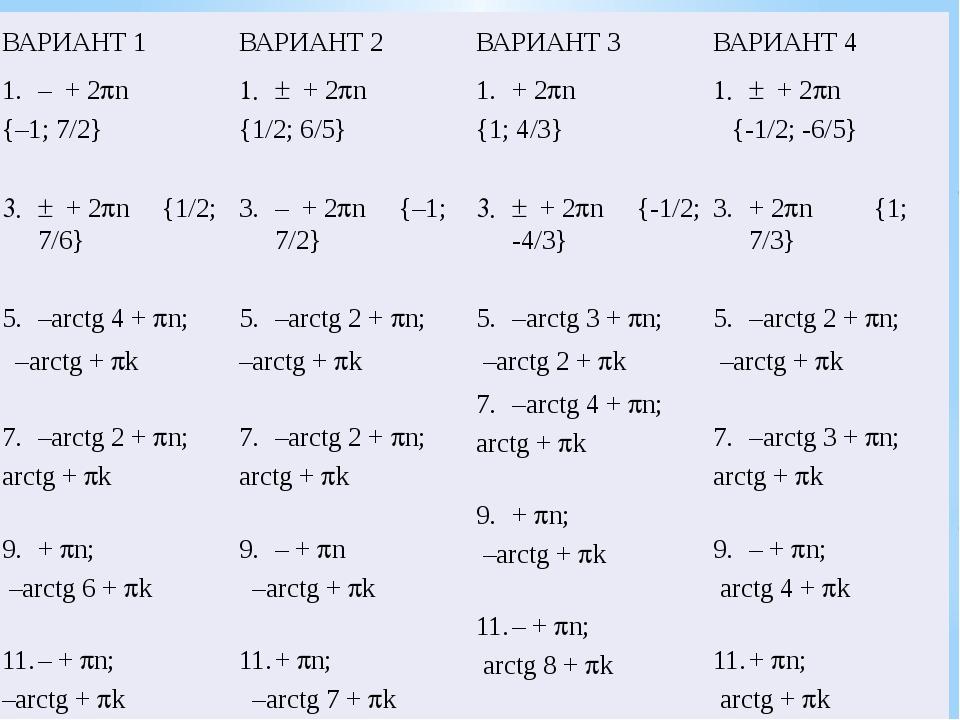 ВАРИАНТ 1 ВАРИАНТ 2 ВАРИАНТ 3 ВАРИАНТ 4 –+ 2n {–1;7/2} + 2n{1/2;7/6} –arct...