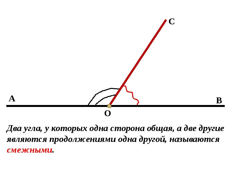 A O B C Два угла, у которых одна сторона общая, а две другие являются продолж...