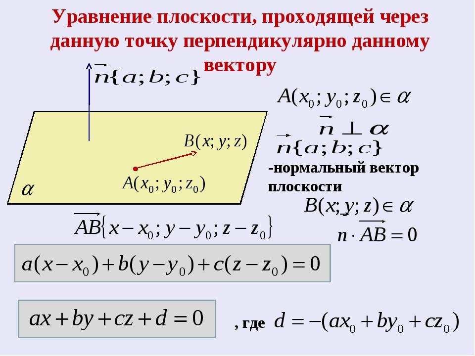 Уравнение плоскости, проходящей через данную точку перпендикулярно данному ве...