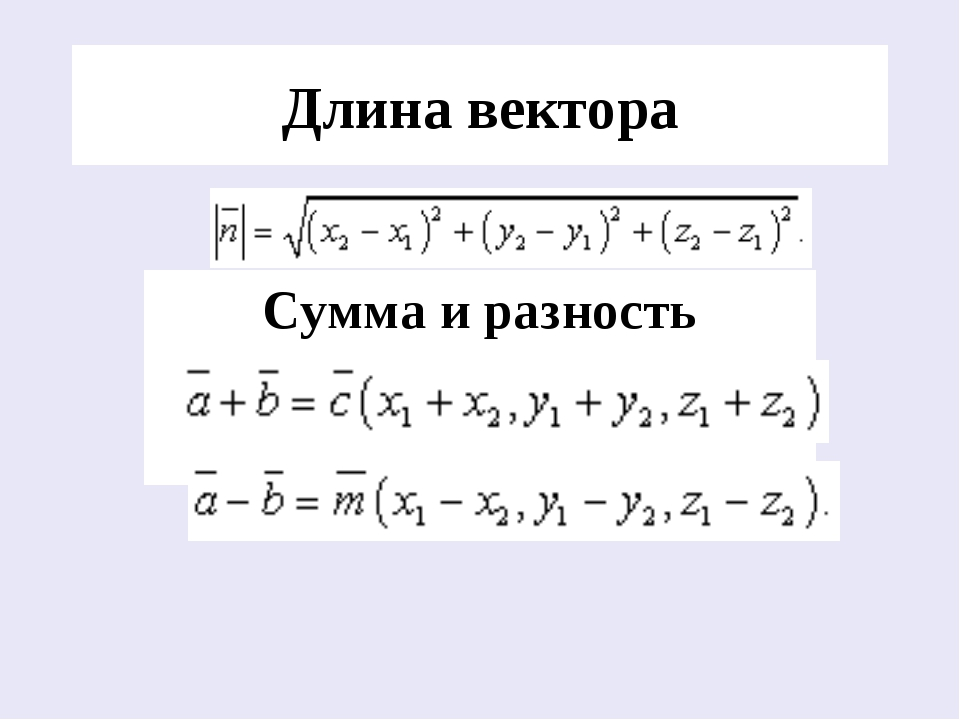 Длина вектора Сумма и разность векторов