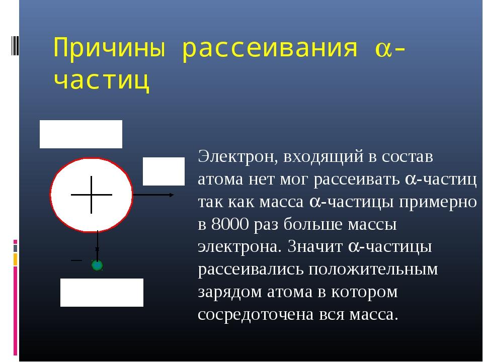Причины рассеивания -частиц Электрон, входящий в состав атома нет мог рассеи...