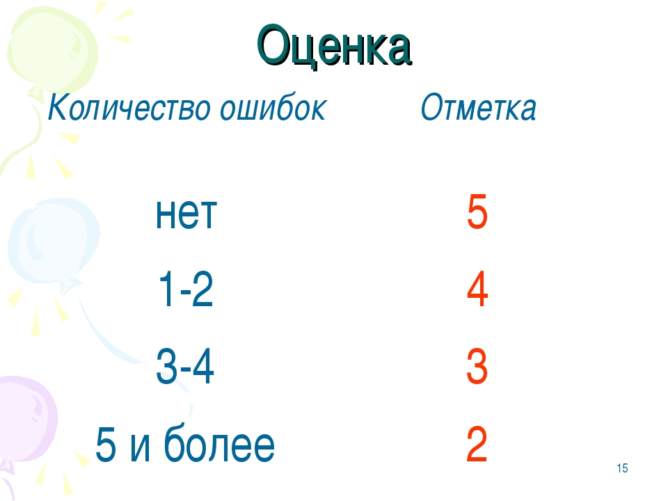* Оценка Количество ошибокОтметка нет5 1-24 3-43 5 и более2