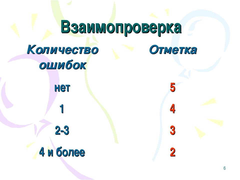 * Взаимопроверка Количество ошибокОтметка нет5 14 2-33 4 и более2