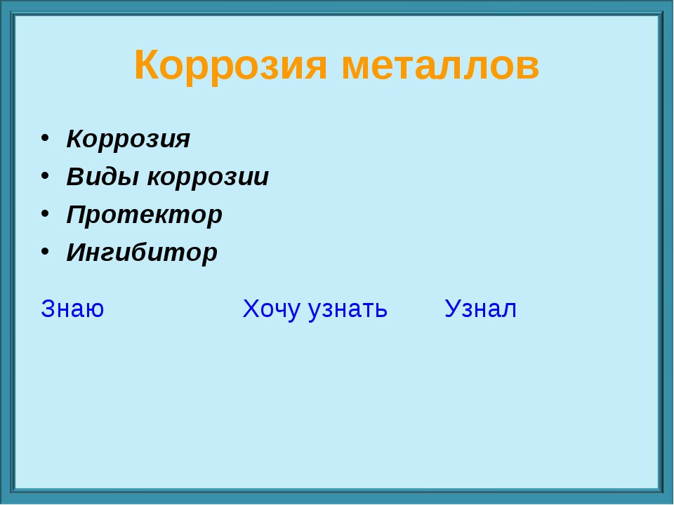 Коррозия металлов Коррозия Виды коррозии Протектор Ингибитор ЗнаюХочу узнать...