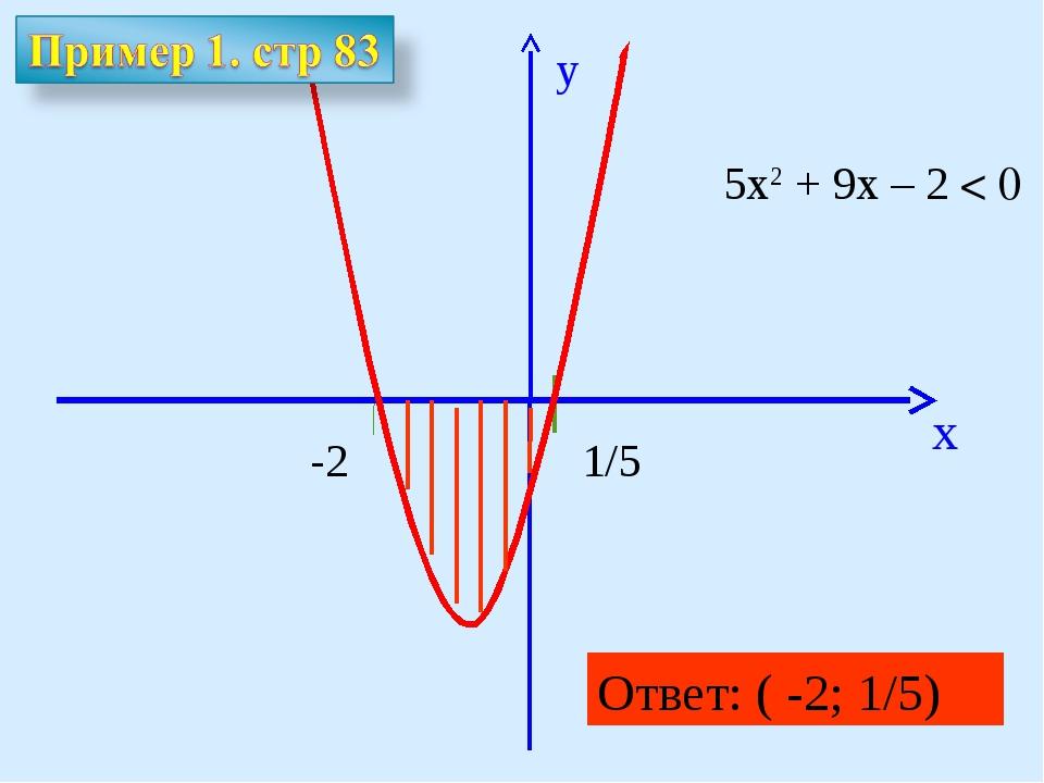 5х2 + 9х – 2 < 0 Ответ: ( -2; 1/5)