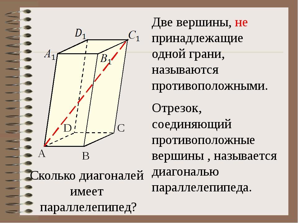 А В С D Две вершины, не принадлежащие одной грани, называются противоположны...