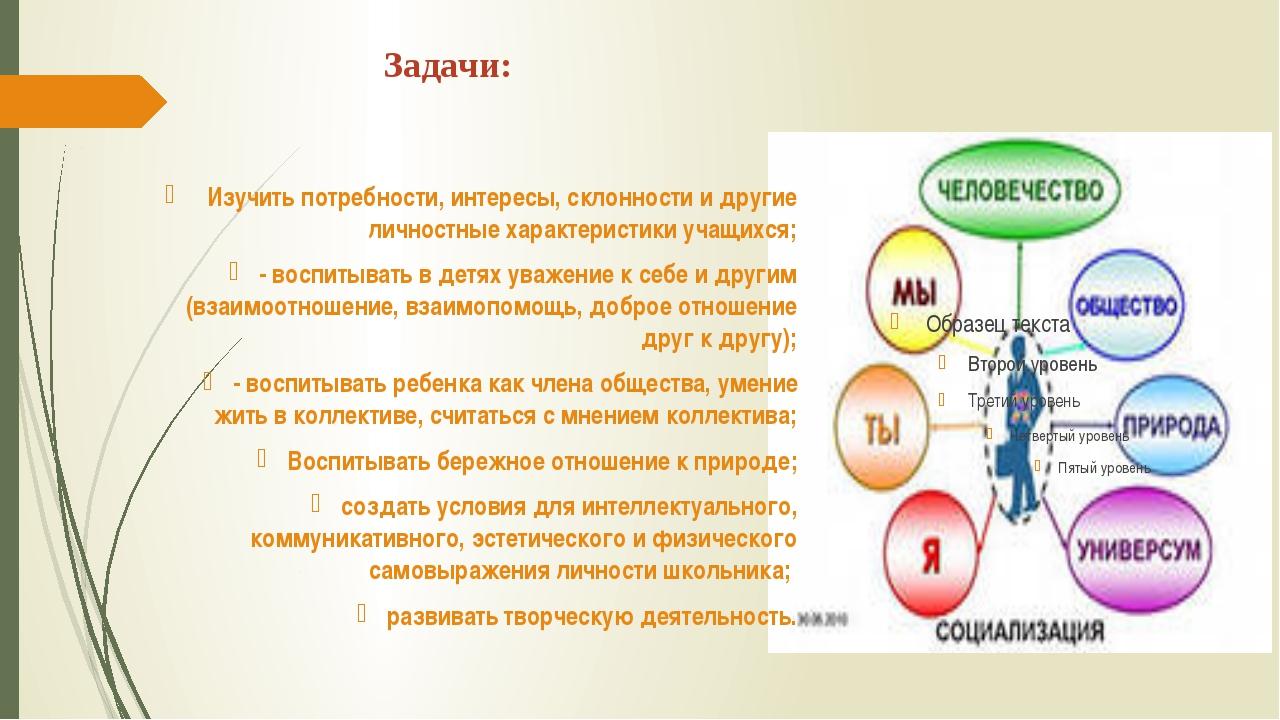 Задачи: Изучить потребности, интересы, склонности и другие личностные характе...