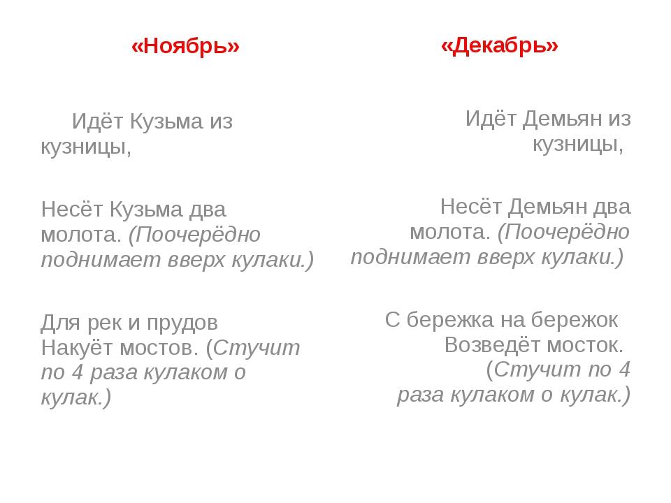 «Ноябрь» Идёт Кузьма из кузницы, Несёт Кузьма два молота.(Поочерёдно подним...