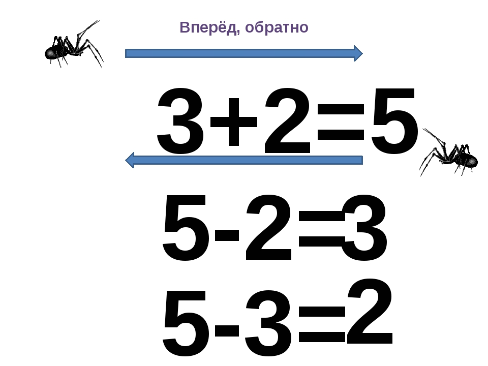 3+2=5 5-3= 5-2= 2 3 Вперёд, обратно