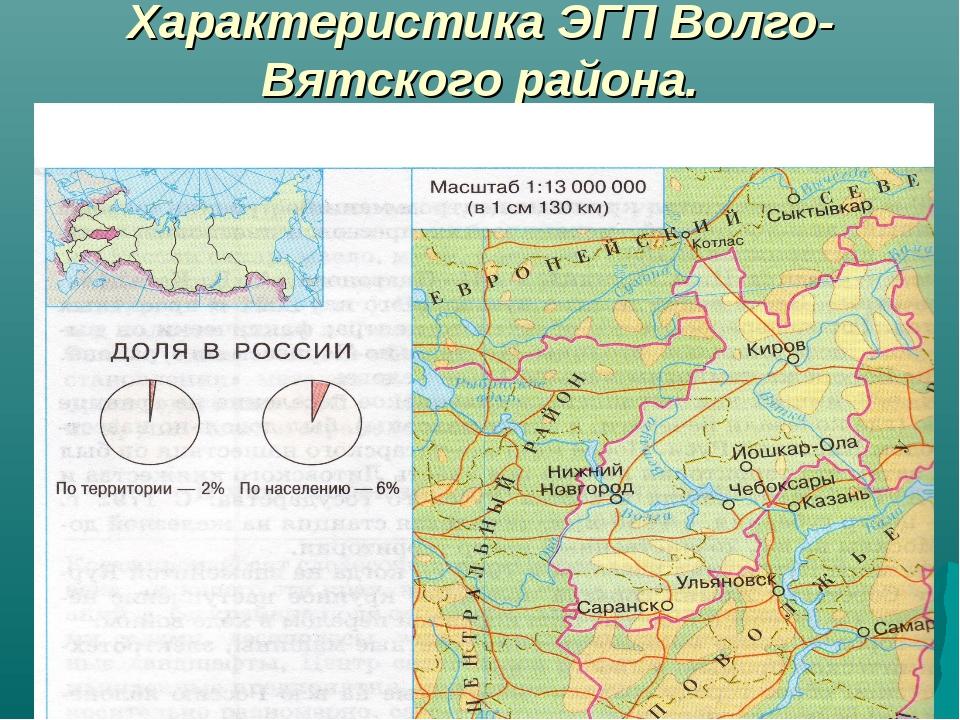 Характеристика ЭГП Волго-Вятского района.