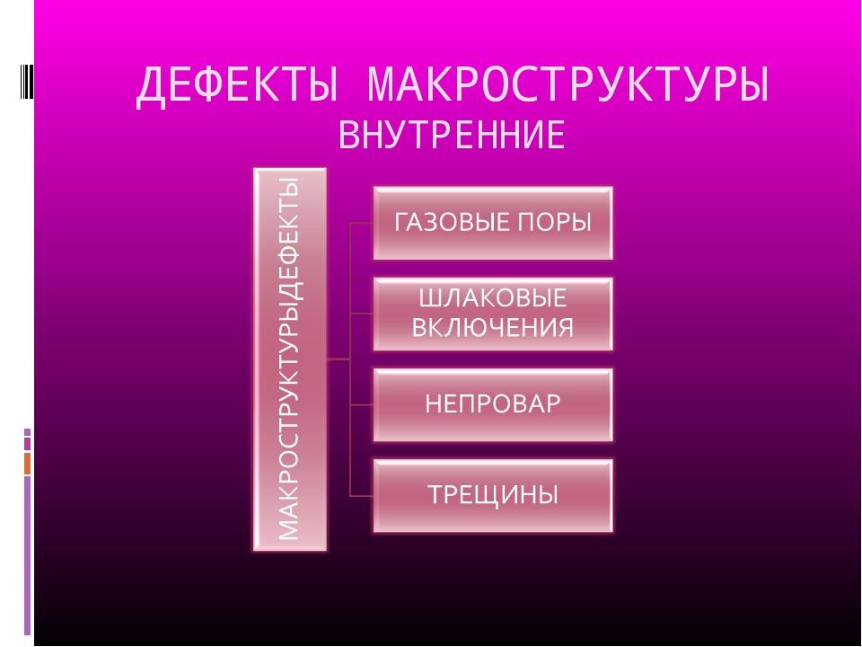 ДЕФЕКТЫ МАКРОСТРУКТУРЫ ВНУТРЕННИЕ