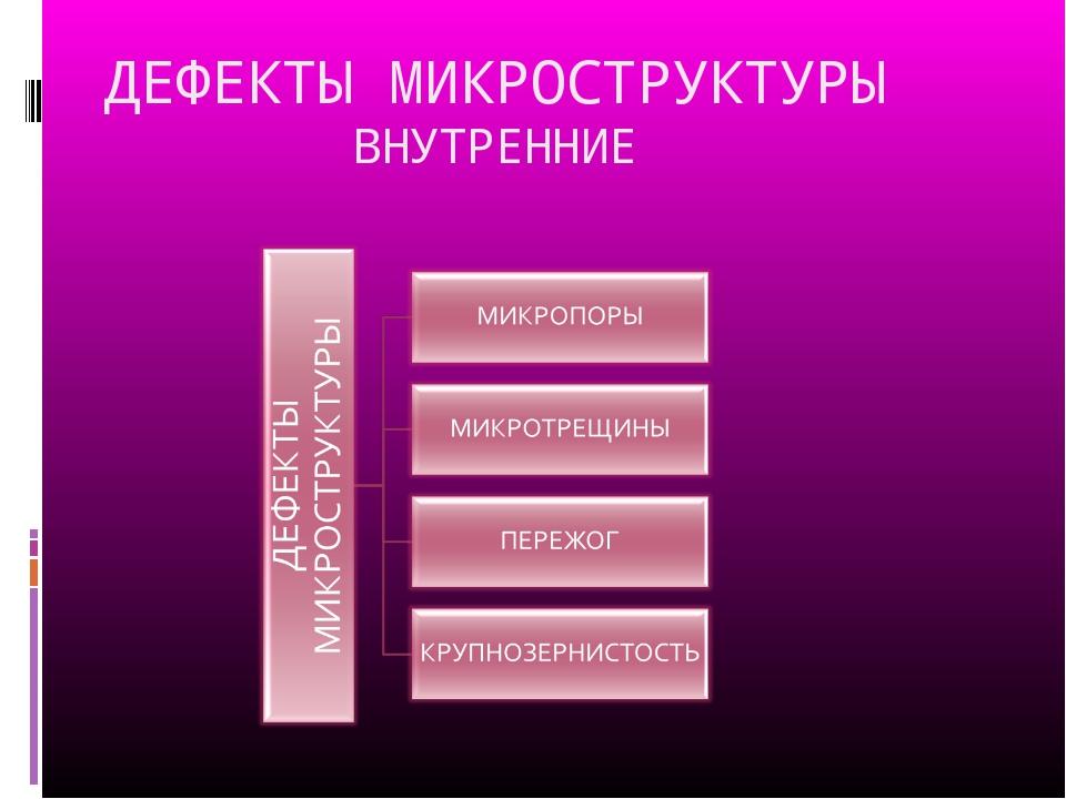 ДЕФЕКТЫ МИКРОСТРУКТУРЫ ВНУТРЕННИЕ