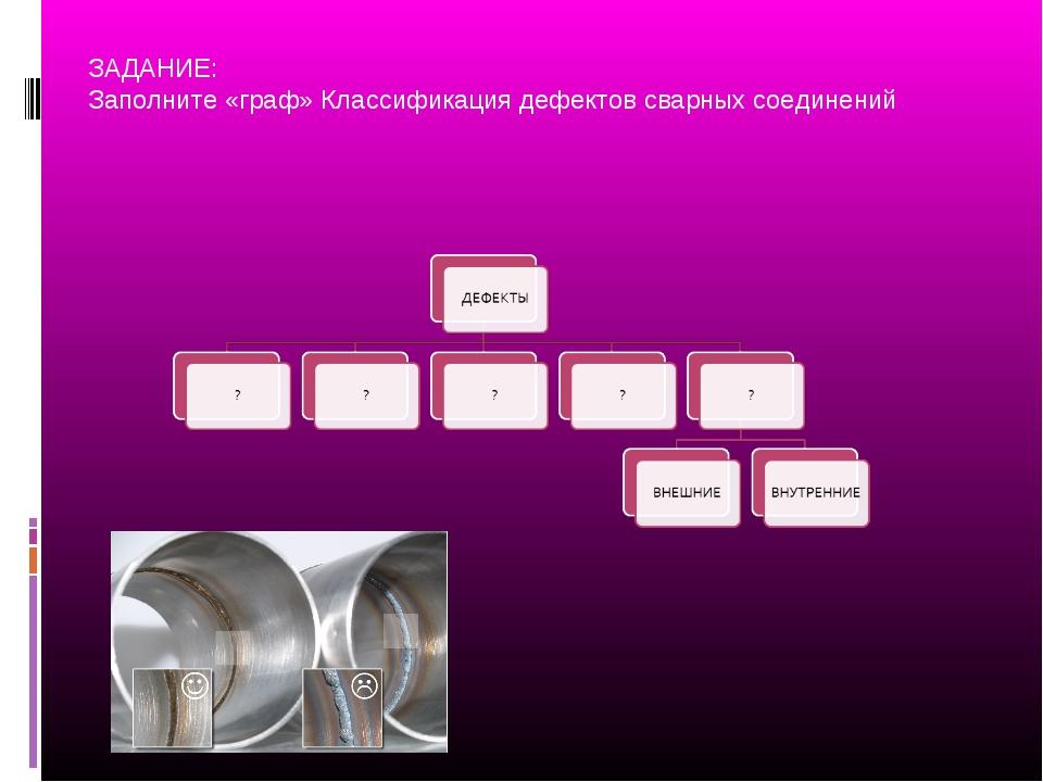 ЗАДАНИЕ: Заполните «граф» Классификация дефектов сварных соединений
