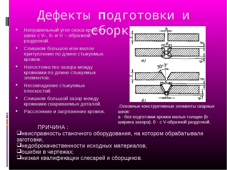 Неправильный угол скоса кромок в швах с V-, X- и U – образной разделкой. Слиш...