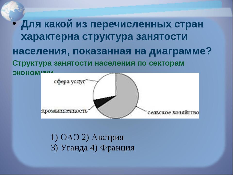 Для какой из перечисленных стран характерна структура занятости населения, п...