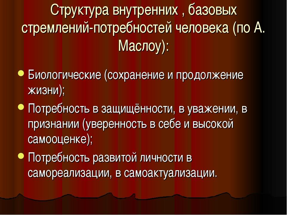 Структура внутренних , базовых стремлений-потребностей человека (по А. Маслоу...