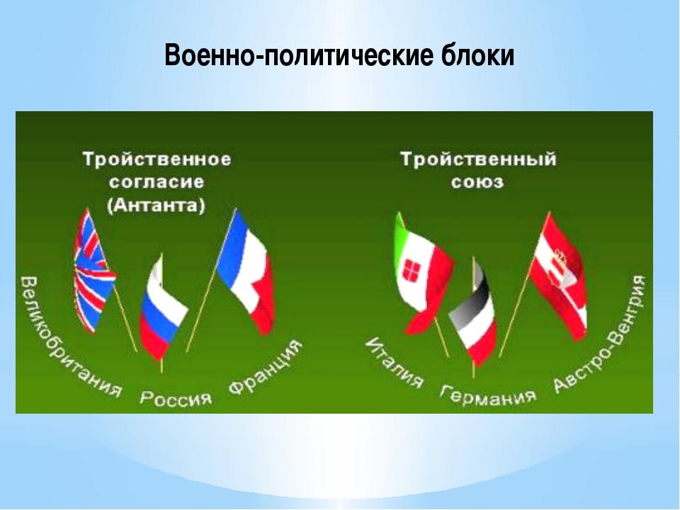 Военно-политические блоки