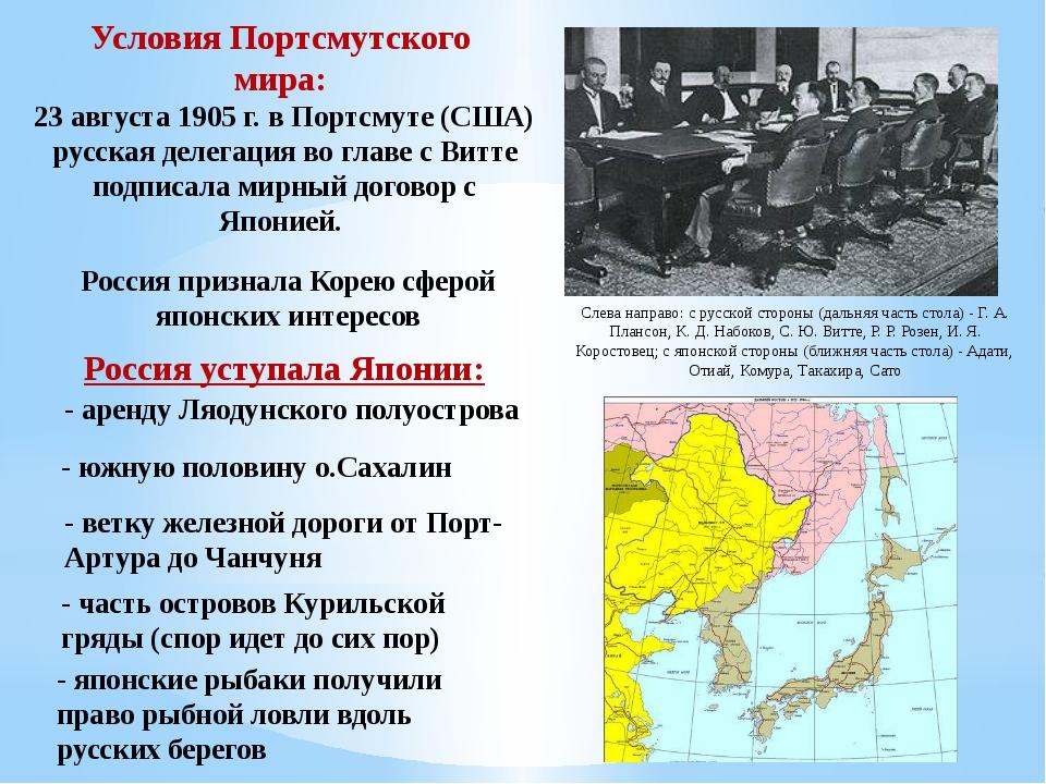 - японские рыбаки получили право рыбной ловли вдоль русских берегов Условия П...