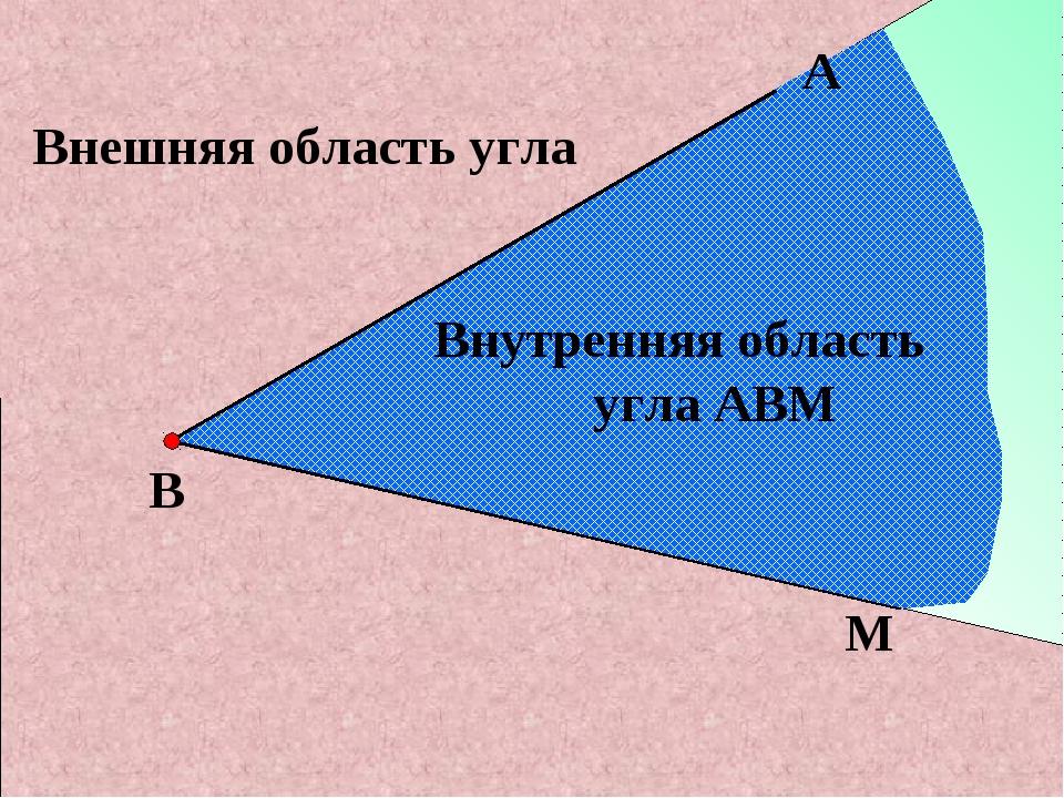 Внутренняя область угла АВМ В М Внешняя область угла А