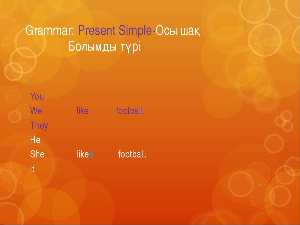 Grammar: Present Simple-Осы шақ Болымды түрі I You We like football. They He...