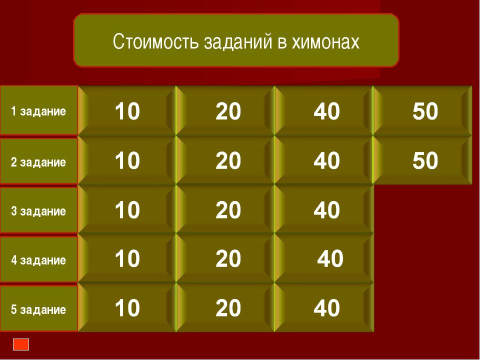 1 задание 2 задание 3 задание 4 задание 5 задание Стоимость заданий в химонах