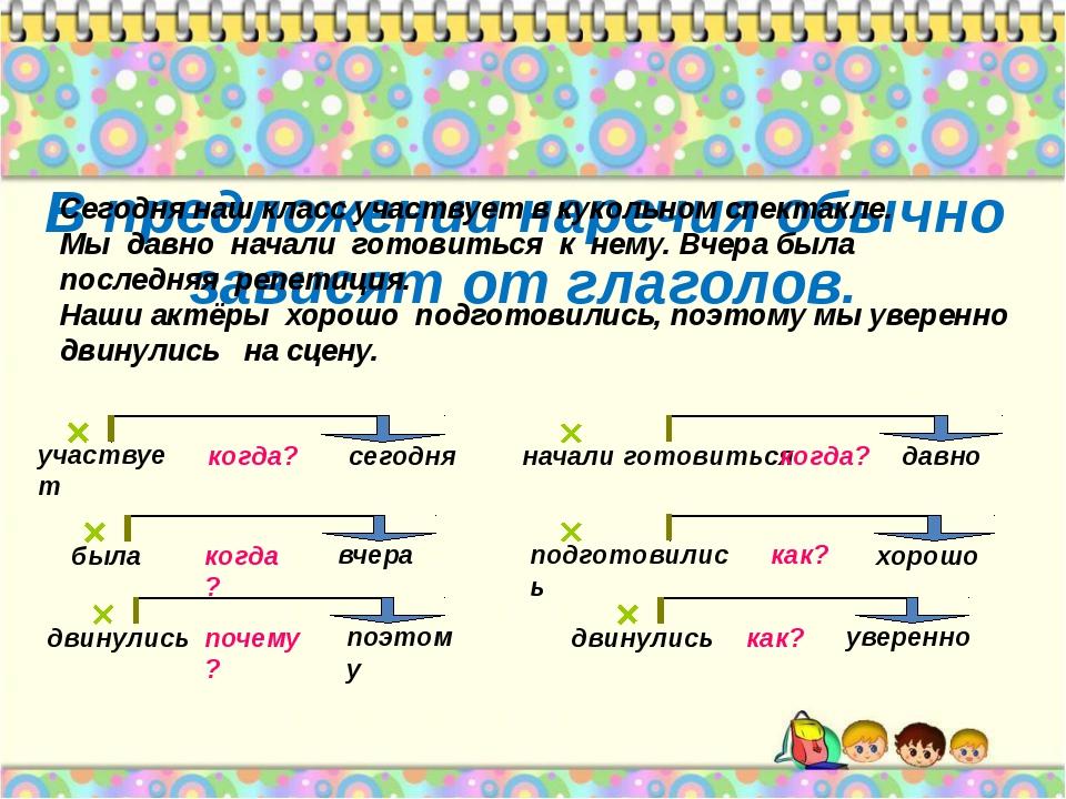 В предложении наречия обычно зависят от глаголов. участвует сегодня начали г...