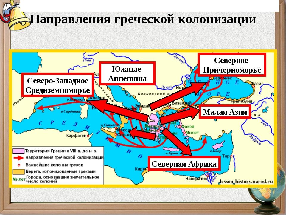 Направления греческой колонизации Северо-Западное Средиземноморье Северное Пр...