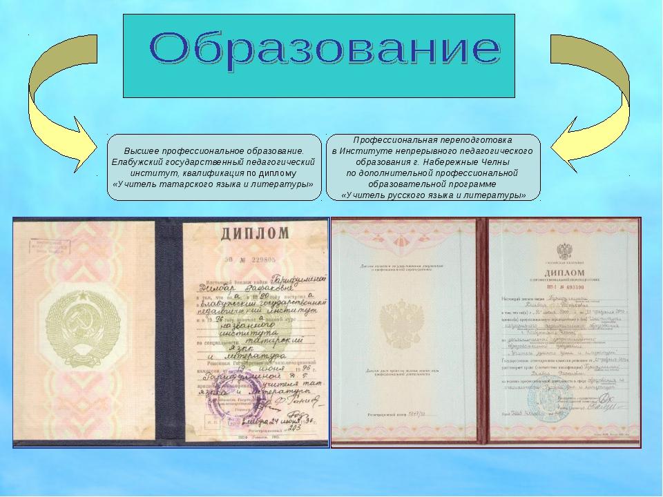 Высшее профессиональное образование. Елабужский государственный педагогически...