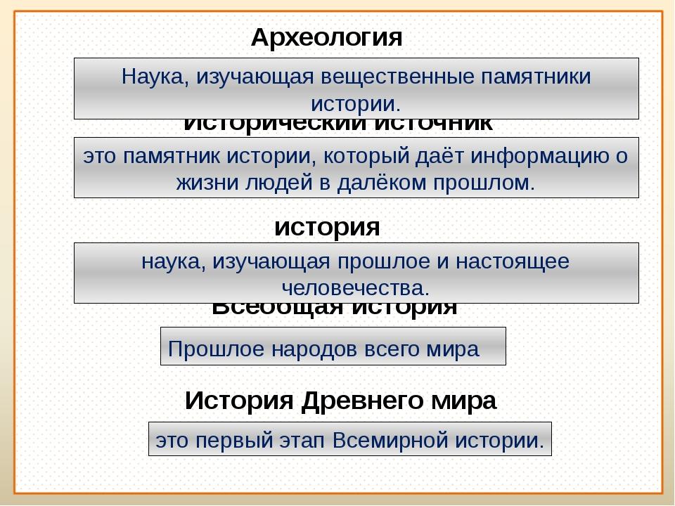 Археология Исторический источник история Всеобщая история Прошлое народов вс...