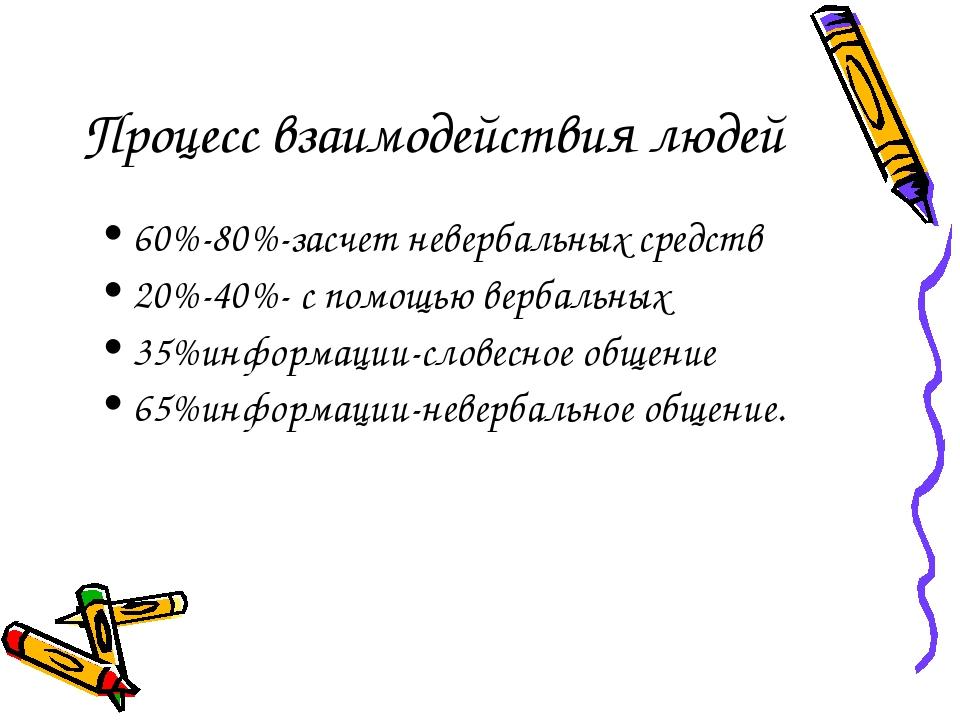 Процесс взаимодействия людей 60%-80%-засчет невербальных средств 20%-40%- с п...